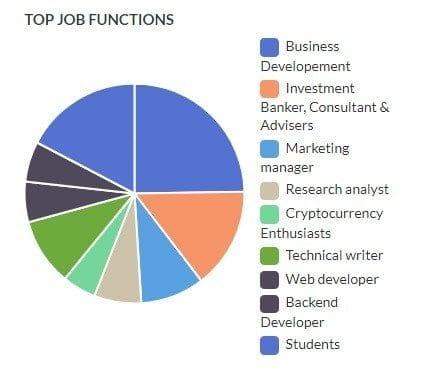 Top Job Functions