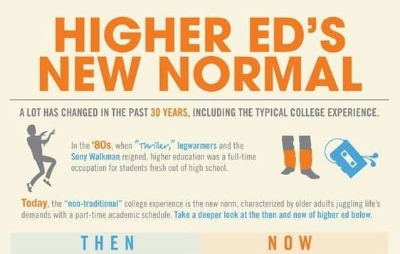 Infographic Higher Education S New Normal Parents Guide Asia